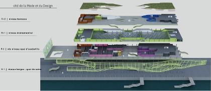A nova superfície protege a estrutura existente e forma uma nova camada contendo a maioria dos sistemas de circulação, bem como a criação de um novo piso superior ao edifício existente.